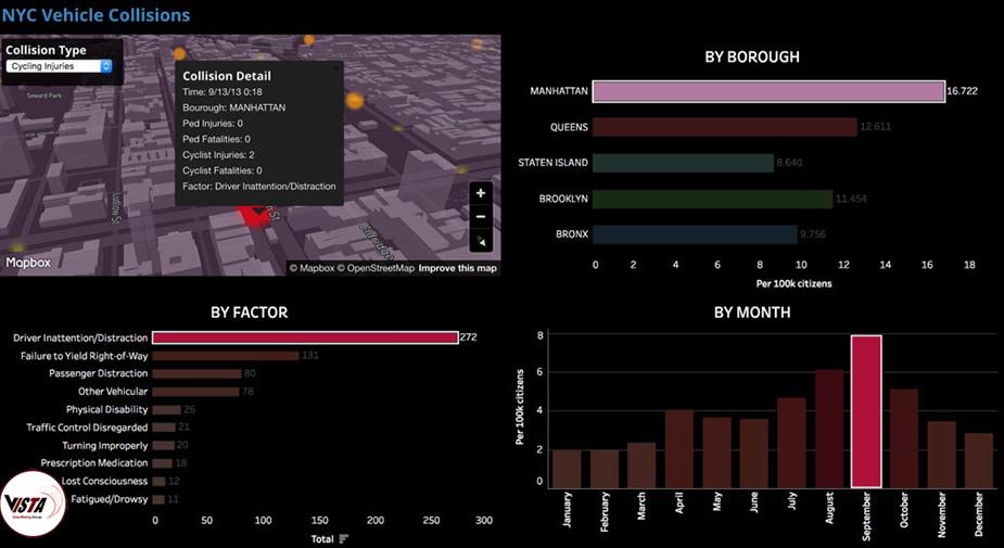 Mapbox در نرم افزار Tableau