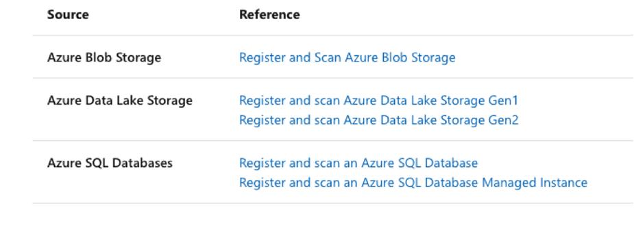 برچسب داده ها در Azure Purview