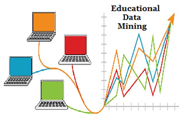 داده کاوی در آموزش